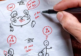 A sketch drawaing from Dan Roam's The Back of the Napkin: Solving Problems and Selling Ideas with Pictures