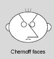 Chernoff_face